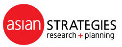Asian Strategies Pte Ltd